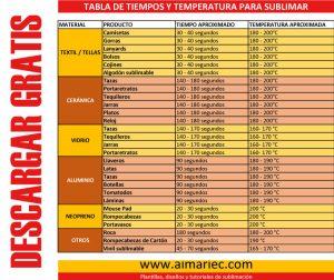 Tabla de tiempos y temperaturas para sublimar